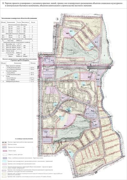 Проект планировки территории Ноксинский спуск, вынесенный на публичные слушания
