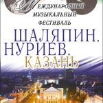 Шаляпин.Нуриев.Казань