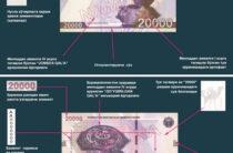 Стало известно как будут выглядеть новые денежные банкноты в Узбекистане
