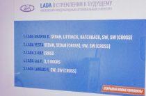 В августе АВТОВАЗ представит 15 новых моделей